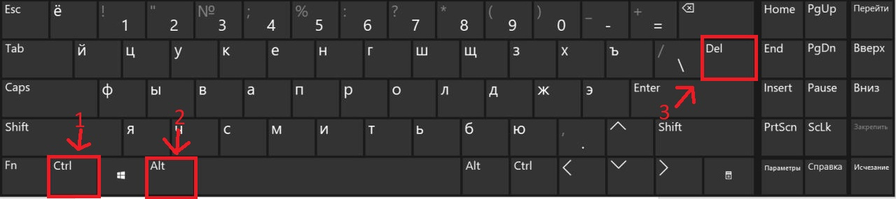 Комбинация клавиш для открытия диспетчера задач