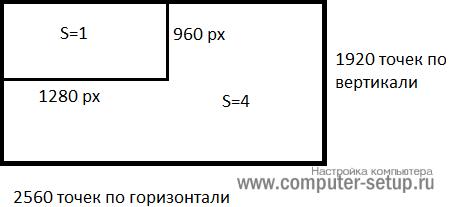 Размеры картинок