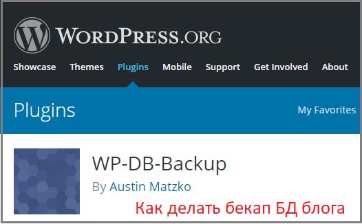 BackUp блога WordPress